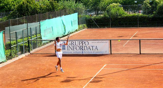 Photo of Under 18 maschile: netta vittoria del Salaria Sport Village