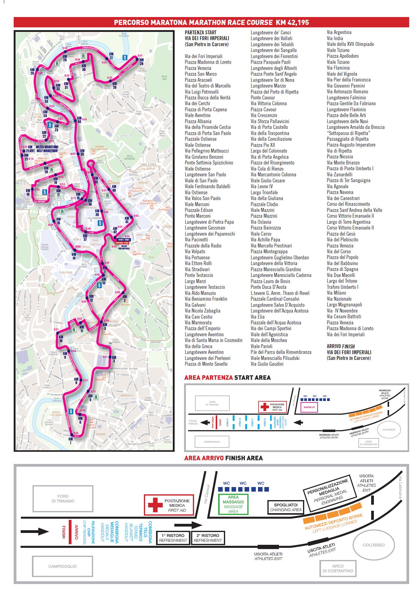 Photo of Si corre oggi la 20^ Acea Maratona di Roma, con abbinata la stracittadina RomaFun. Traffico completamente deviato al centro