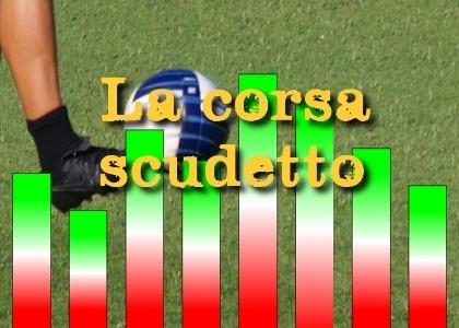 Photo of Calcio. Cinque squadre per un titolo