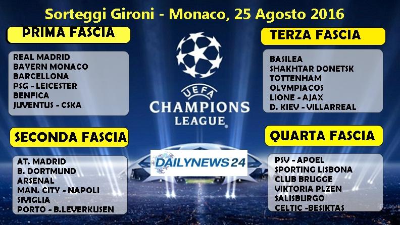 Photo of Champions League. Sorte propizia per le italiane