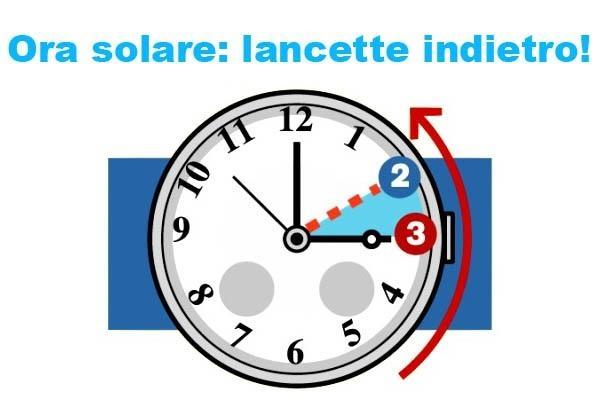 Photo of Ricordiamoci che questa notte recuperiamo l'ora solare: alle 03,00 le lancette torneranno alle 02,00