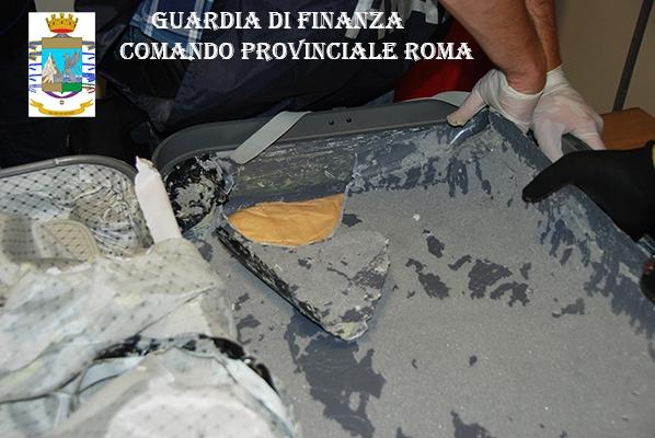 Photo of Aeroporto di Fiumicino:  sequestrati oltre 11 chili di eroina. Arrestato narcotrafficante pakistano