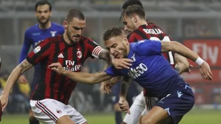 Photo of Coppa Italia, 2a semifinale: Milan e Lazio non pungono