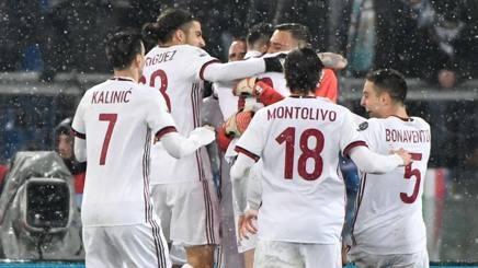Photo of Coppa Italia,2° semifinale ritorno: Milan di rigore…
