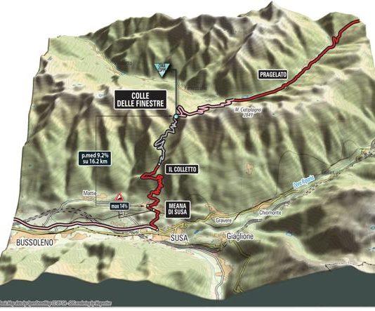 ciclismo-Cima Coppi