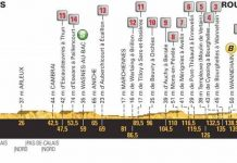 ciclismo-cartina-tour-2018