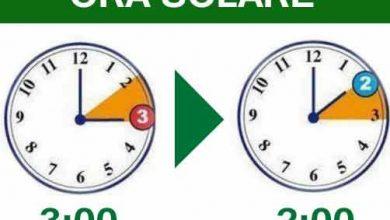 Photo of Ora solare… non serve ricordarlo ma… alle tre, ritorneranno le due!