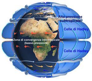 clima-Modello circolazione