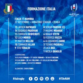 rugby-form_italia_v_namibia_jps__280_280