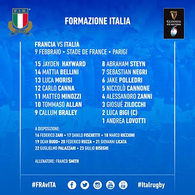 Rugby-formazione_italia_francia_2020 (foto www.federugby.it)