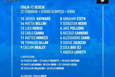 Rugby-formazione_italia_scozia_2020 (immagine www.federugby.it)